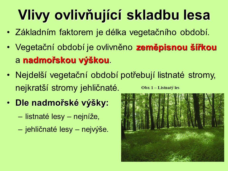 Vlivy ovlivňující skladbu lesa Základním faktorem je délka vegetačního období. zeměpisnou šířkou nadmořskou výškou.Vegetační období je ovlivněno zeměp