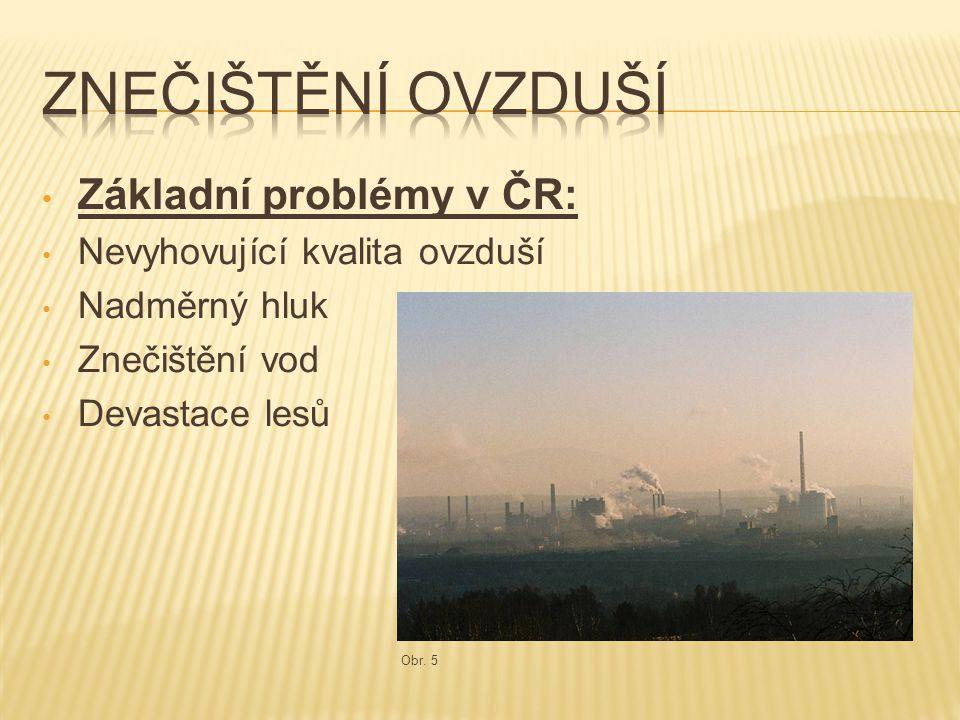Základní problémy v ČR: Nevyhovující kvalita ovzduší Nadměrný hluk Znečištění vod Devastace lesů Obr. 5