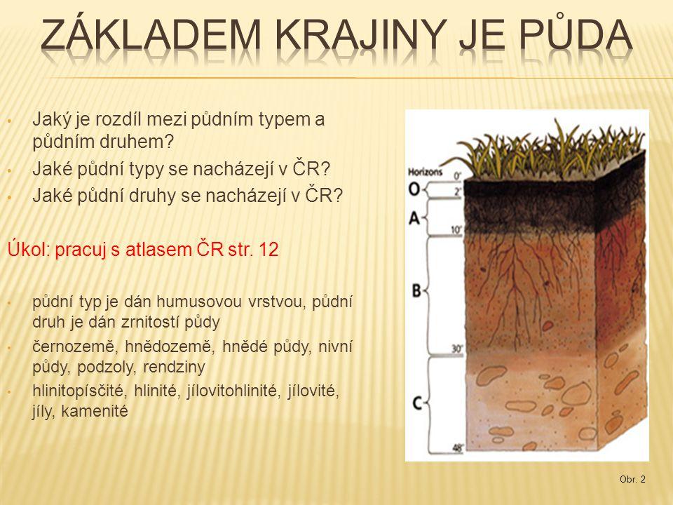 Jaký je rozdíl mezi půdním typem a půdním druhem? Jaké půdní typy se nacházejí v ČR? Jaké půdní druhy se nacházejí v ČR? Úkol: pracuj s atlasem ČR str