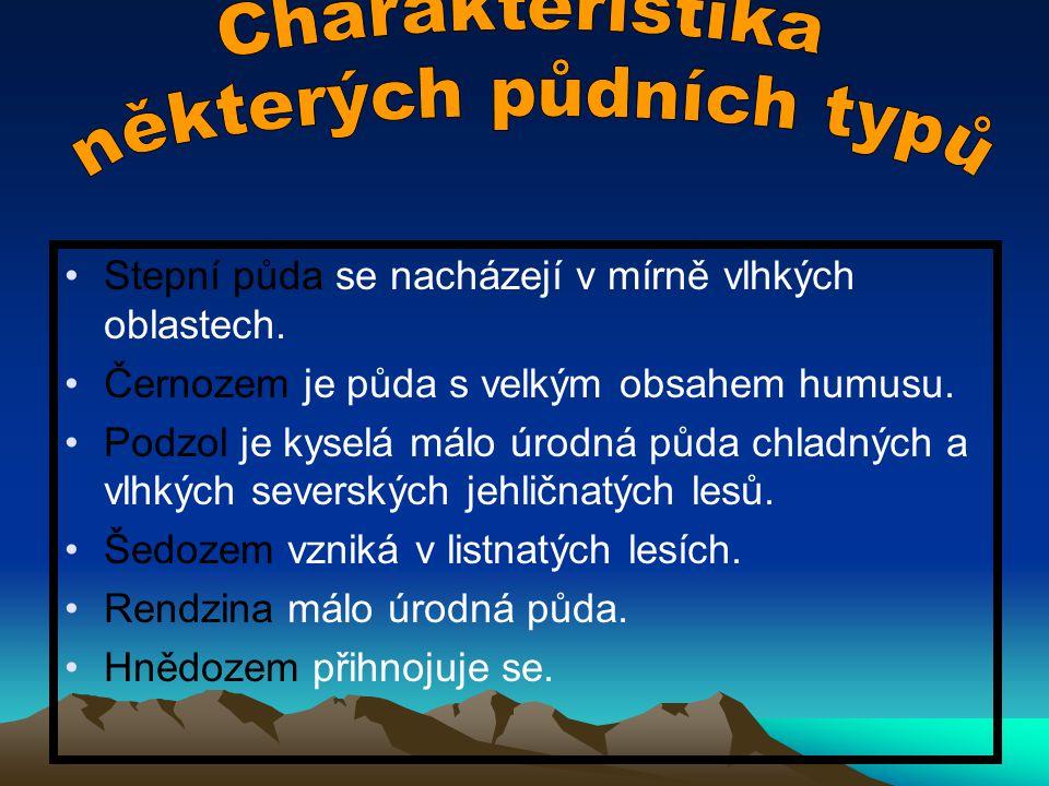 Vytvořila Nikola Vojtová 2. základní škola Chomutov