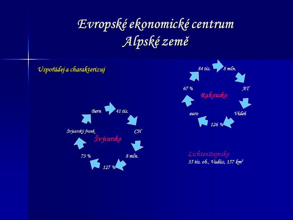 Evropské ekonomické centrum Alpské země Uspořádej a charakterizuj 8 mln.