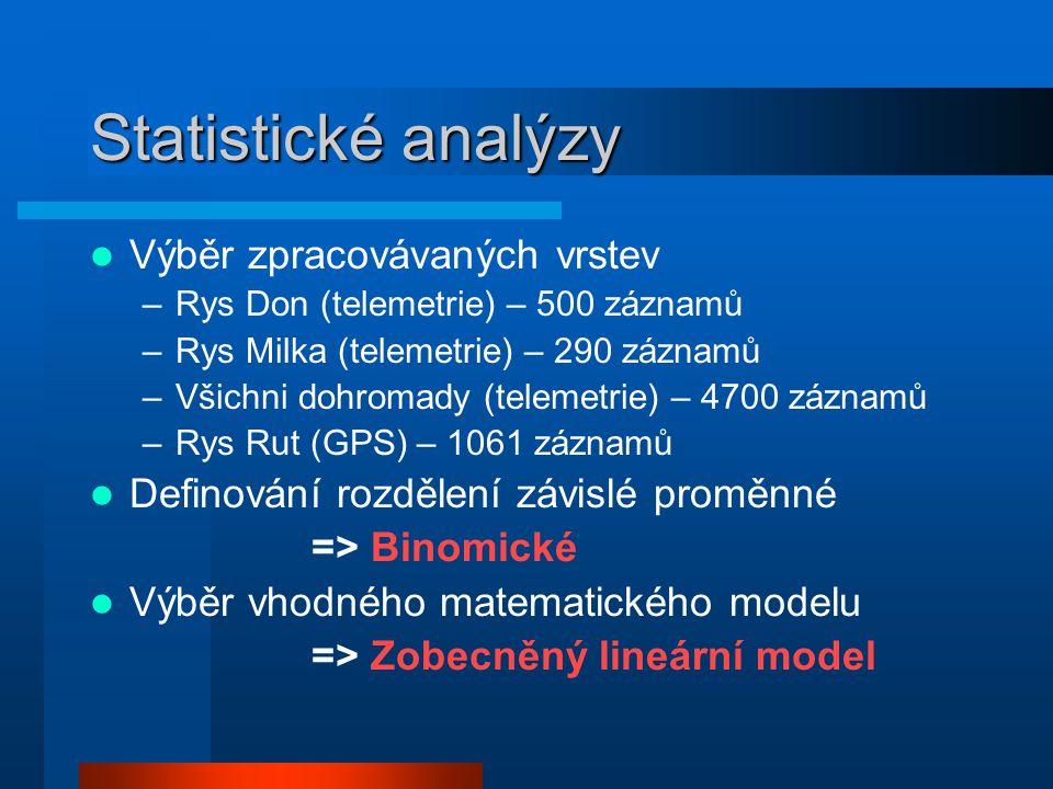 Statistické analýzy Výběr zpracovávaných vrstev –Rys Don (telemetrie) – 500 záznamů –Rys Milka (telemetrie) – 290 záznamů –Všichni dohromady (telemetr