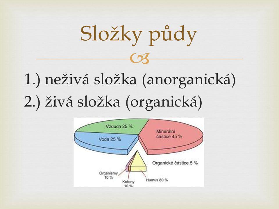  1.) neživá složka (anorganická) 2.) živá složka (organická) Složky půdy