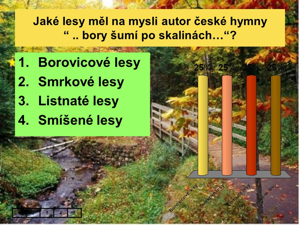 """Jaké lesy měl na mysli autor české hymny """".. bory šumí po skalinách…""""? 12345 1.Borovicové lesy 2.Smrkové lesy 3.Listnaté lesy 4.Smíšené lesy"""