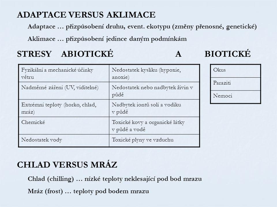 ADAPTACE VERSUS AKLIMACE Adaptace … přizpůsobení druhu, event. ekotypu (změny přenosné, genetické) Aklimace … přizpůsobení jedince daným podmínkám STR