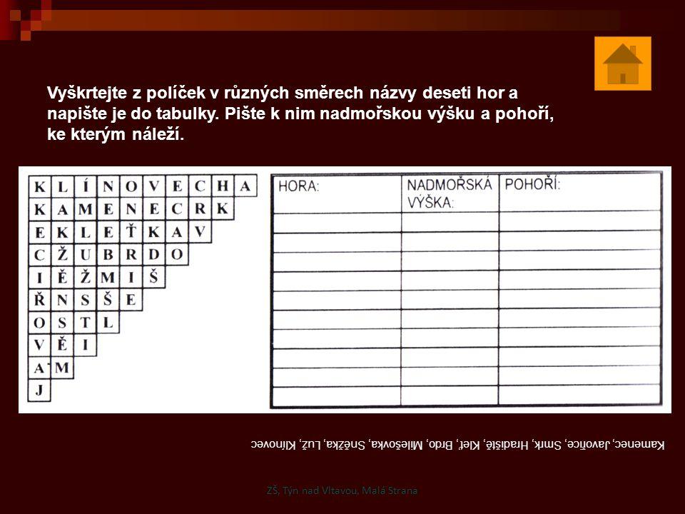 ZŠ, Týn nad Vltavou, Malá Strana Vyškrtejte z políček v různých směrech názvy deseti hor a napište je do tabulky. Pište k nim nadmořskou výšku a pohoř