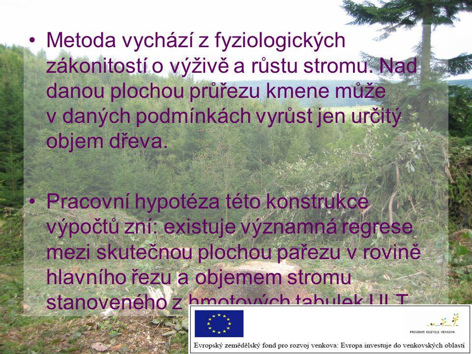 Metoda vychází z fyziologických zákonitostí o výživě a růstu stromu.
