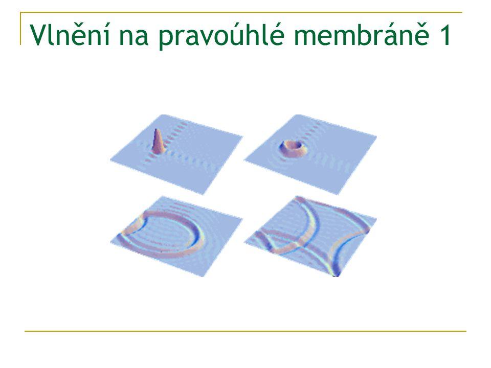 Vlnění na pravoúhlé membráně 1