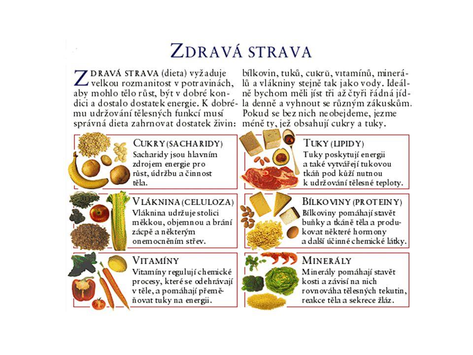 Jednotlivé složky potravin Potraviny obsahují živiny, které uspokojují potřeby lidského organismu.