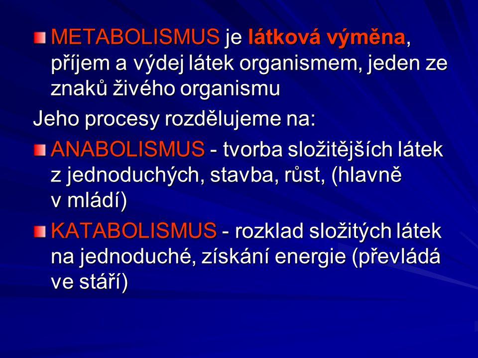 METABOLISMUS je látková výměna, příjem a výdej látek organismem, jeden ze znaků živého organismu Jeho procesy rozdělujeme na: ANABOLISMUS - tvorba složitějších látek z jednoduchých, stavba, růst, (hlavně v mládí) KATABOLISMUS - rozklad složitých látek na jednoduché, získání energie (převládá ve stáří)