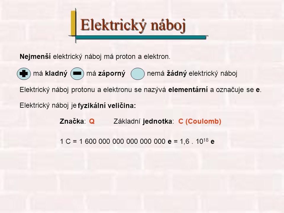 Nejmenší elektrický náboj má proton a elektron. má kladnýmá zápornýnemá žádný elektrický náboj Elektrický náboj protonu a elektronu se nazývá elementá