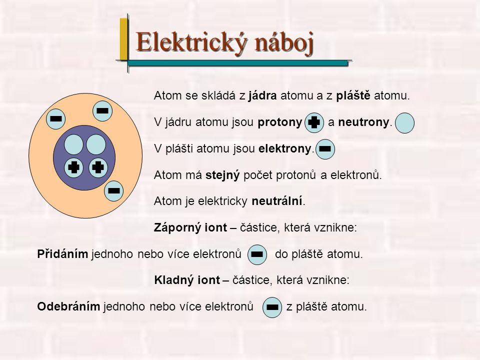 Atom se skládá z jádra atomua z pláště atomu. V jádru atomu jsou protony a neutrony. V plášti atomu jsou elektrony. Atom má stejný počet protonůa elek