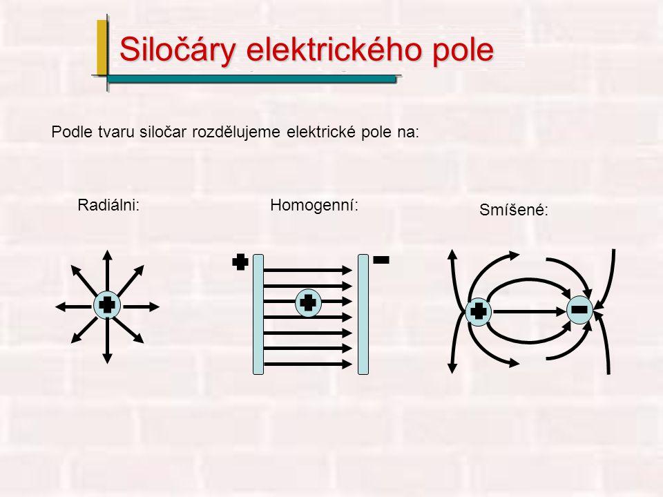 Na elektricky nabitou částicí působí elektrická síla.