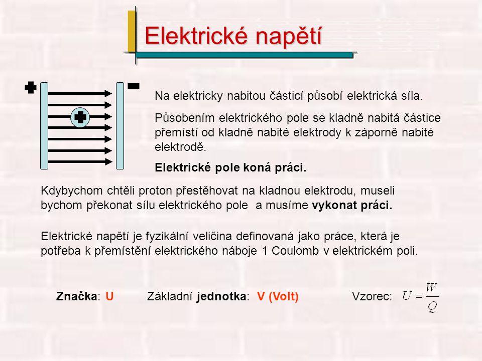 Na elektricky nabitou částicí působí elektrická síla. Působením elektrického pole se kladně nabitá částice přemístí od kladně nabité elektrody k zápor