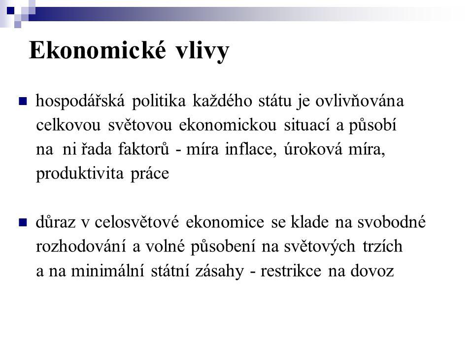 Ekonomické vlivy hospodářská politika každého státu je ovlivňována celkovou světovou ekonomickou situací a působí na ni řada faktorů - míra inflace, ú