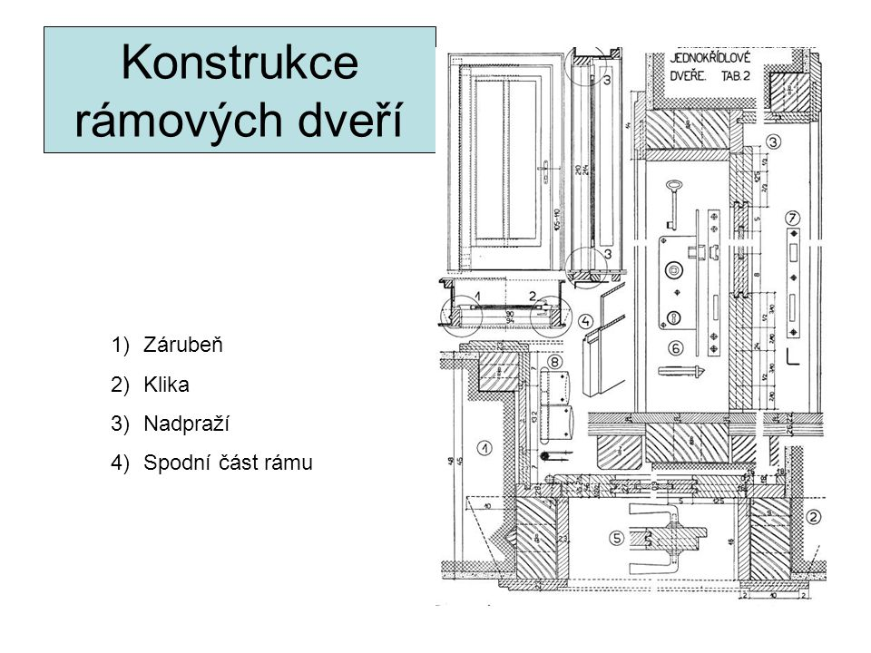Konstrukce rámových dveří 1)Zárubeň 2)Klika 3)Nadpraží 4)Spodní část rámu