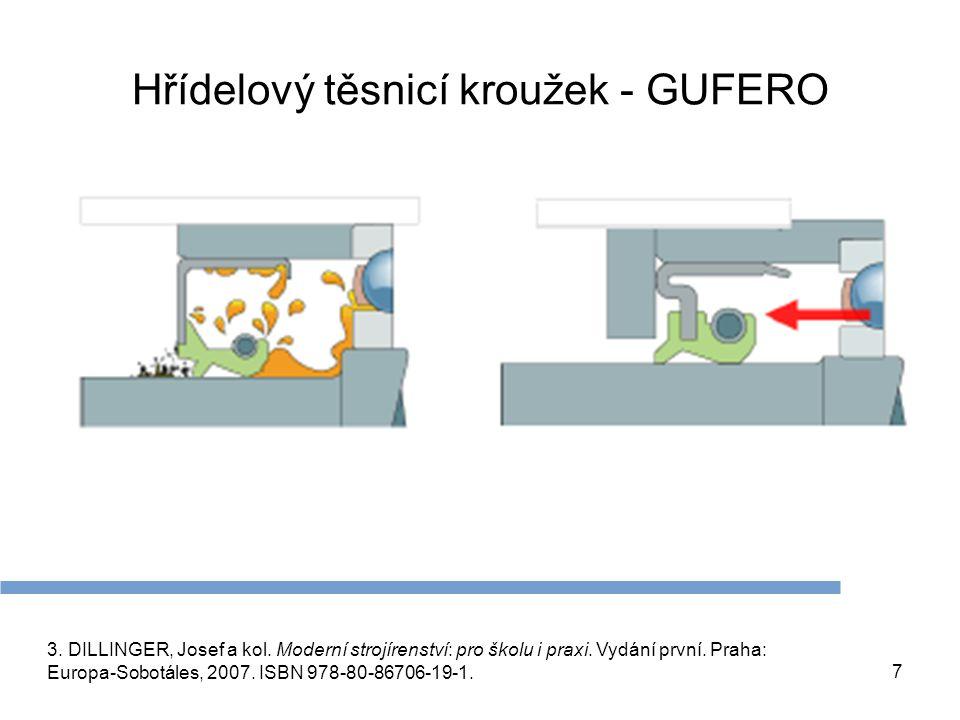 Hřídelový těsnicí kroužek - GUFERO 7 3.DILLINGER, Josef a kol.
