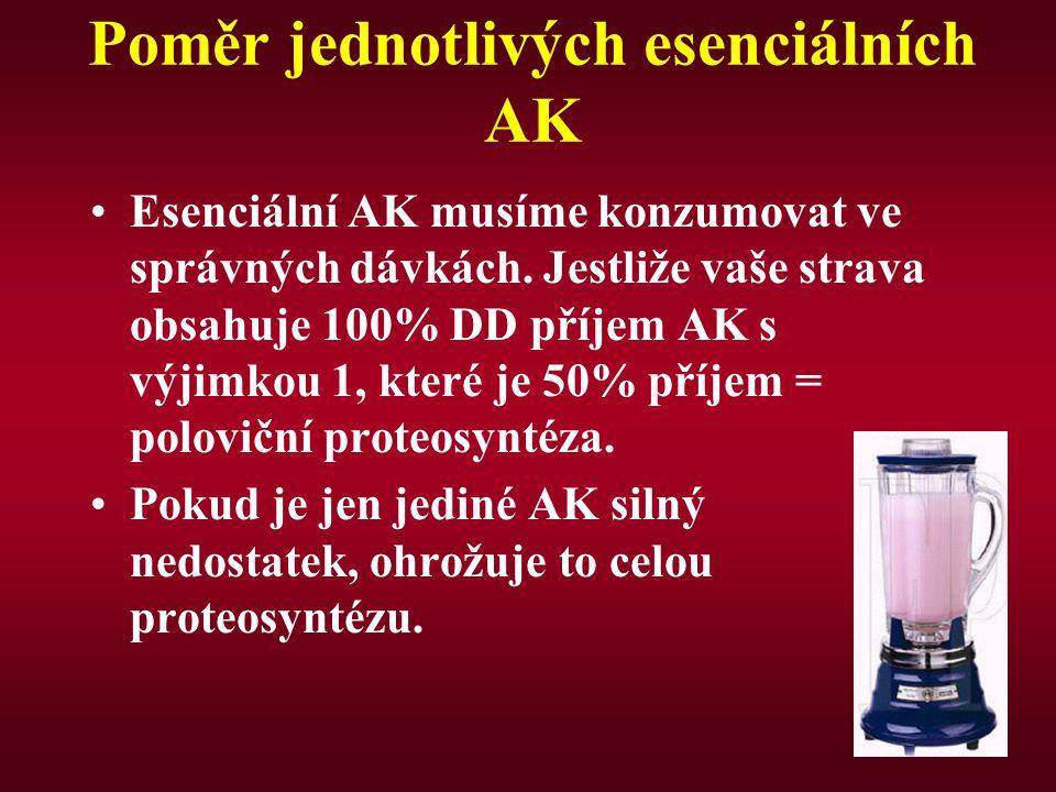 Poměr jednotlivých esenciálních AK Esenciální AK musíme konzumovat ve správných dávkách. Jestliže vaše strava obsahuje 100% DD příjem AK s výjimkou 1,
