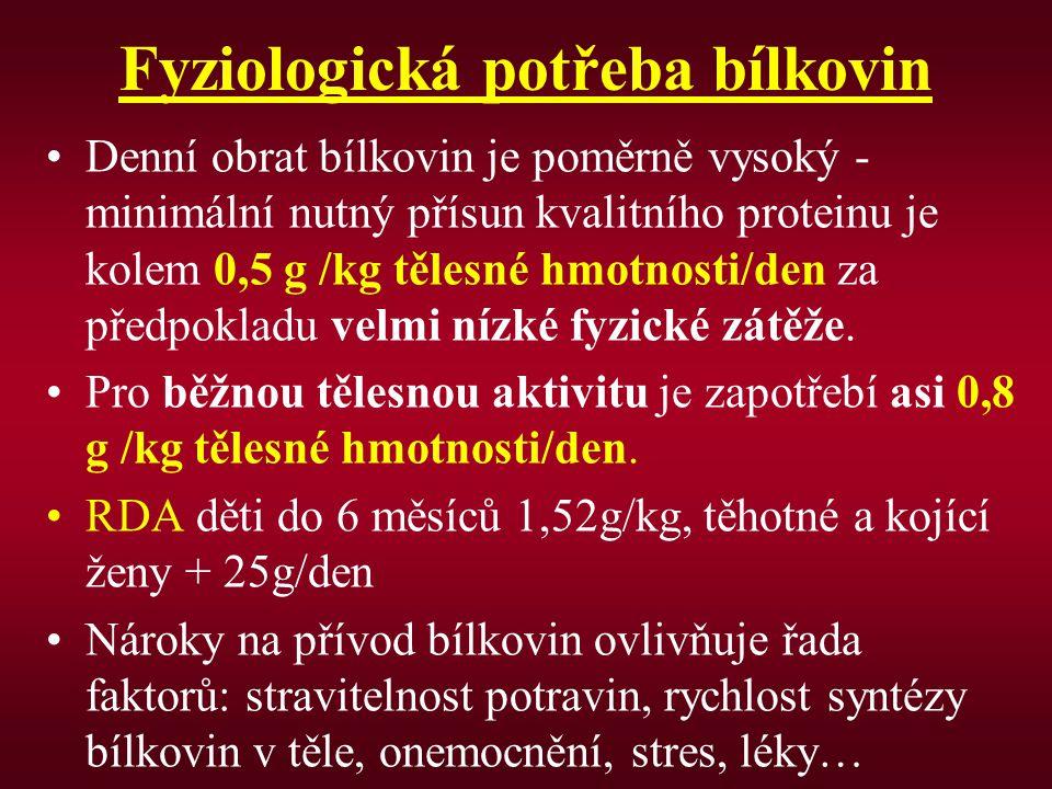 Fyziologická potřeba bílkovin Denní obrat bílkovin je poměrně vysoký - minimální nutný přísun kvalitního proteinu je kolem 0,5 g /kg tělesné hmotnosti
