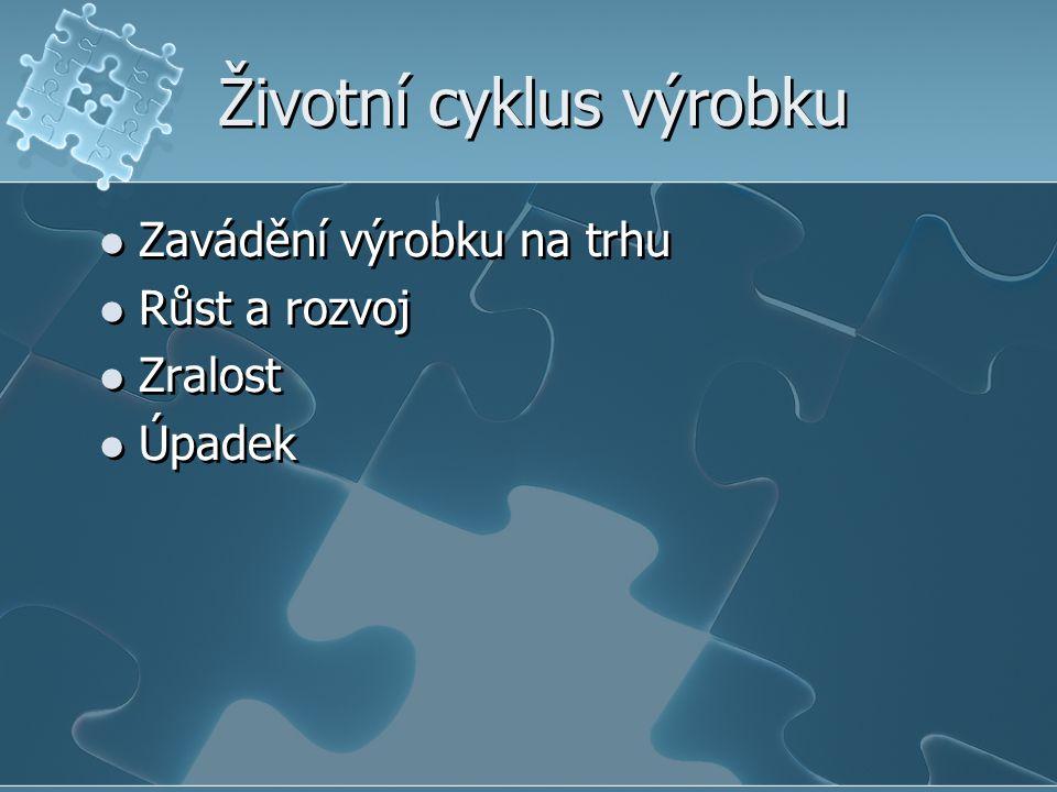 Doporučená literatura Podniková ekonomika 2, Ing.Zdeněk Novotný, Ing.