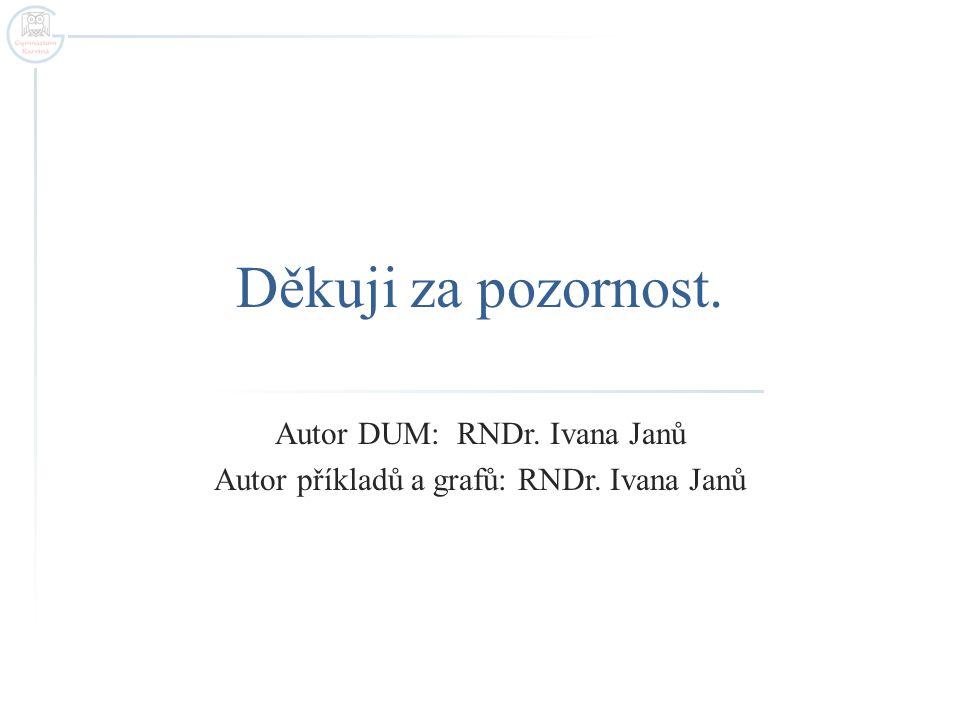 Děkuji za pozornost. Autor DUM: RNDr. Ivana Janů Autor příkladů a grafů: RNDr. Ivana Janů