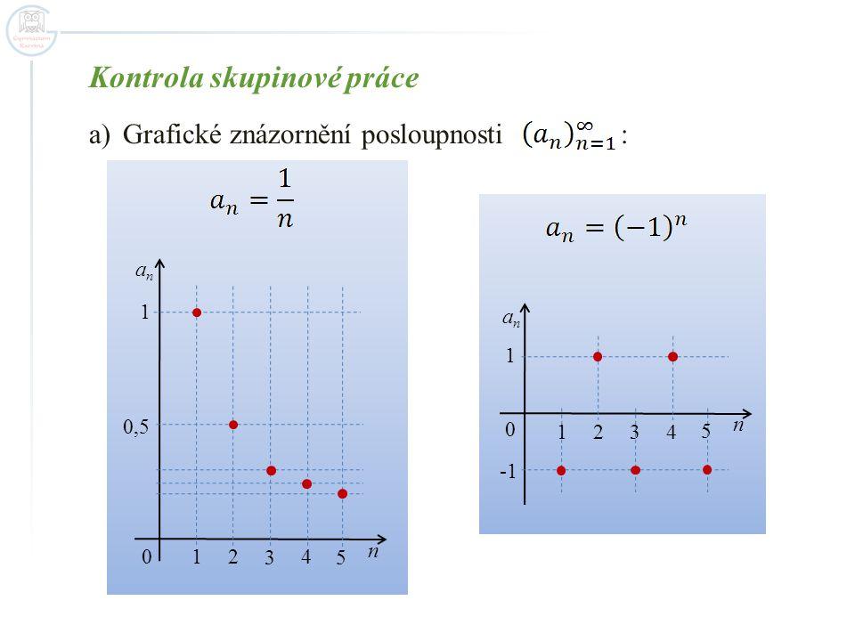 Kontrola skupinové práce a)Grafické znázornění posloupnosti : 1 2 3 4 5 n 0 1 0,5 anan 1 2 3 4 5 n 1 0 anan