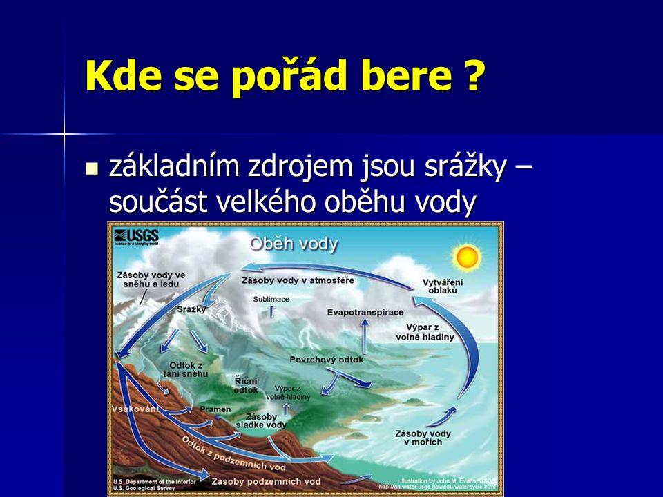 Kde se pořád bere ? základním zdrojem jsou srážky – součást velkého oběhu vody základním zdrojem jsou srážky – součást velkého oběhu vody
