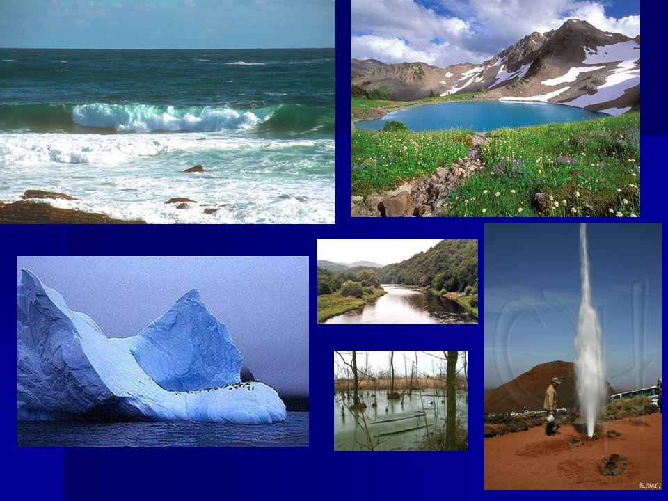 Rozložení vody na Zemi všechna voda 10 litrů (kbelík) všechna voda 10 litrů (kbelík) oceány a moře9,4 l oceány a moře9,4 l ledovce0,43 l (půllitr) ledovce0,43 l (půllitr) podpovrchová v.0,16 l (sklenka) podpovrchová v.0,16 l (sklenka) jezera0,01 l (nosní kapky) jezera0,01 l (nosní kapky) řeky0,0005 l (10 kapek) řeky0,0005 l (10 kapek)