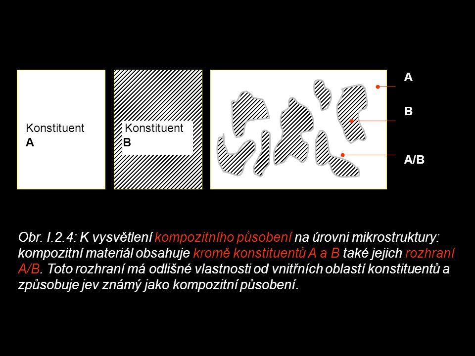 Konstituent A Konstituent B B A Rozhraní A/B Obr. I.2.4: K vysvětlení kompozitního působení na úrovni mikrostruktury: kompozitní materiál obsahuje kro