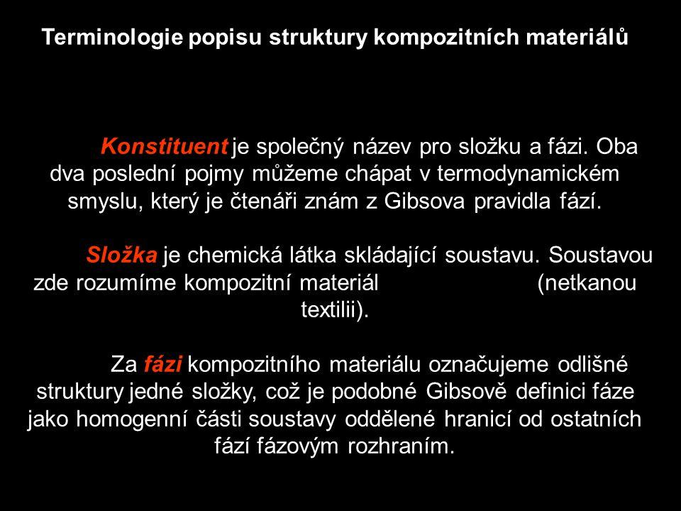 Terminologie popisu struktury kompozitních materiálů Konstituent je společný název pro složku a fázi. Oba dva poslední pojmy můžeme chápat v termodyna