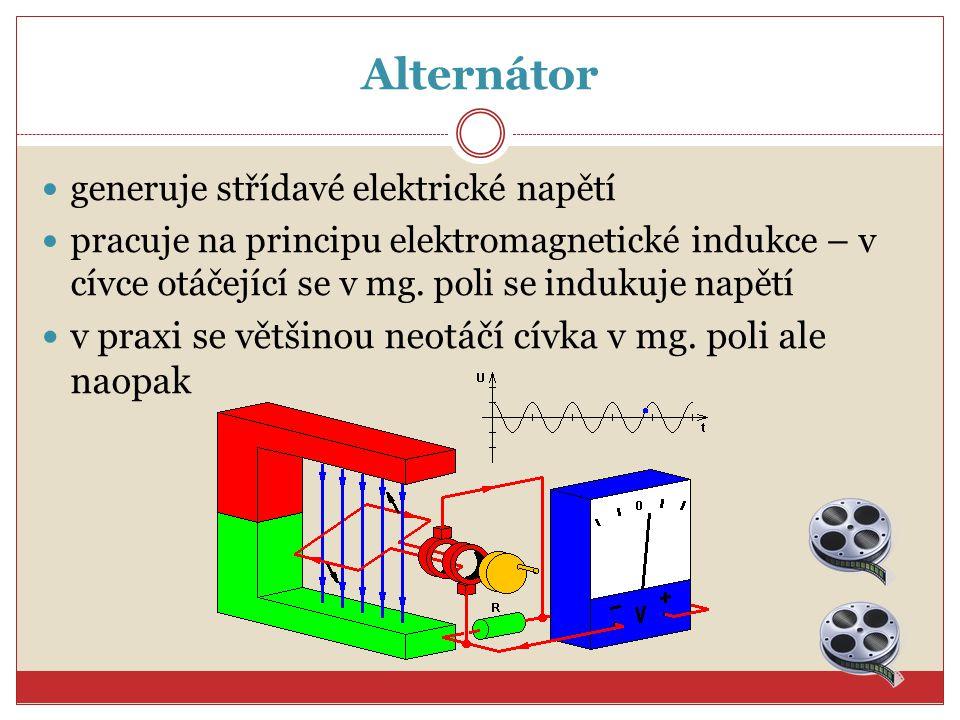 Alternátor generuje střídavé elektrické napětí pracuje na principu elektromagnetické indukce – v cívce otáčející se v mg.