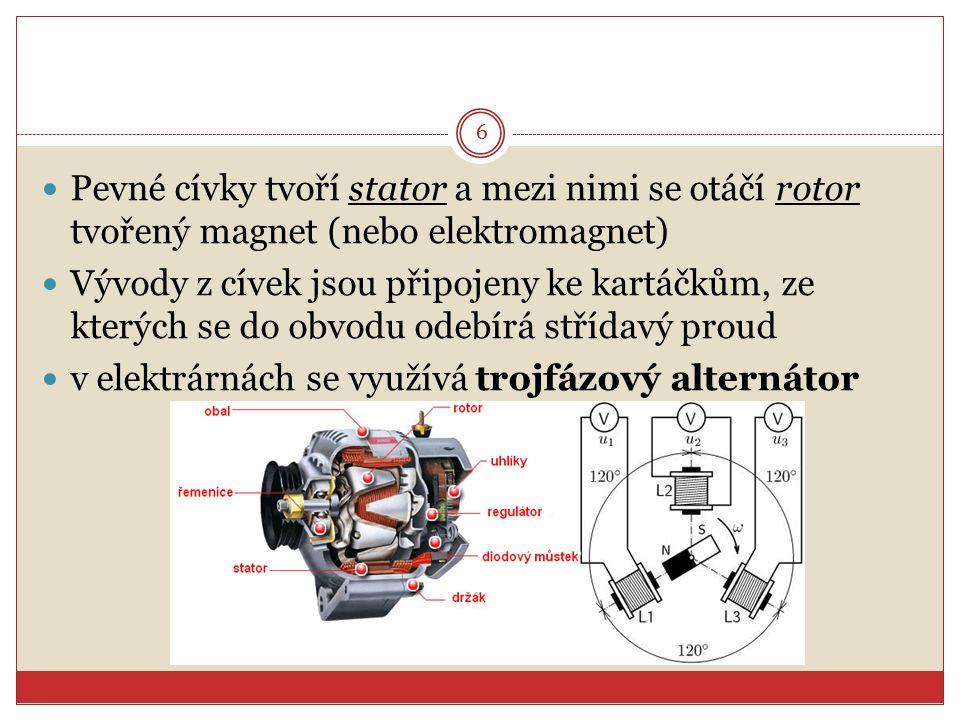 Pevné cívky tvoří stator a mezi nimi se otáčí rotor tvořený magnet (nebo elektromagnet) Vývody z cívek jsou připojeny ke kartáčkům, ze kterých se do obvodu odebírá střídavý proud v elektrárnách se využívá trojfázový alternátor 6