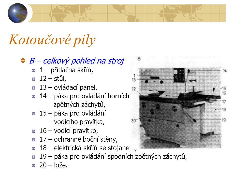 Kotoučové pily A – schéma stroje 1 – přítlačná skříň, 2 – přítlačný váleček, 3 – přítlačné kladky, 4 – pilový kotouč 5 – přítlačný válec, 6 – horní zpětné záchyty, 7 – rozřezávaný materiál, 8 – spodní zpětné záchyty, 9 – podávací pás, 10 – hlavní elektromotor, 11 – převodovka a elektromotor podávacího pásu, 12 - stůl