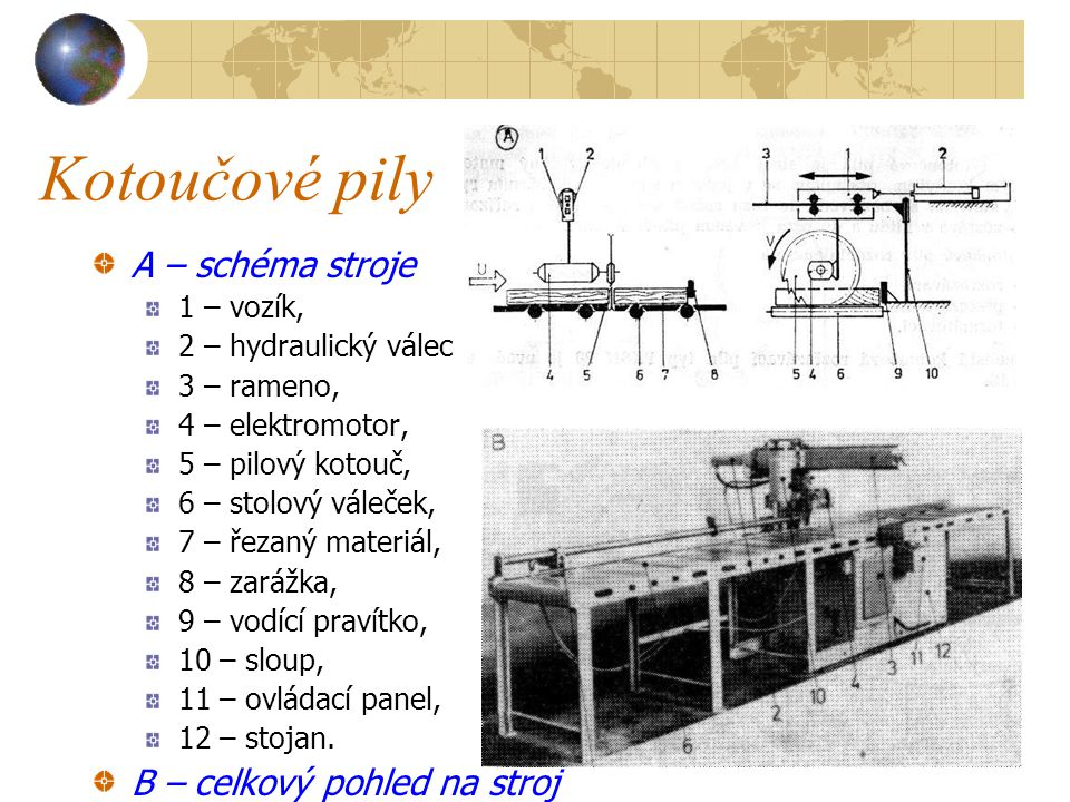 Kotoučové pily Ramenová zkracovací (přeřezávací) pila typ KPH-A je uvedena na obr. 13 ( viděli jsme je na předcházející stránce ). Stroj se skládá ze
