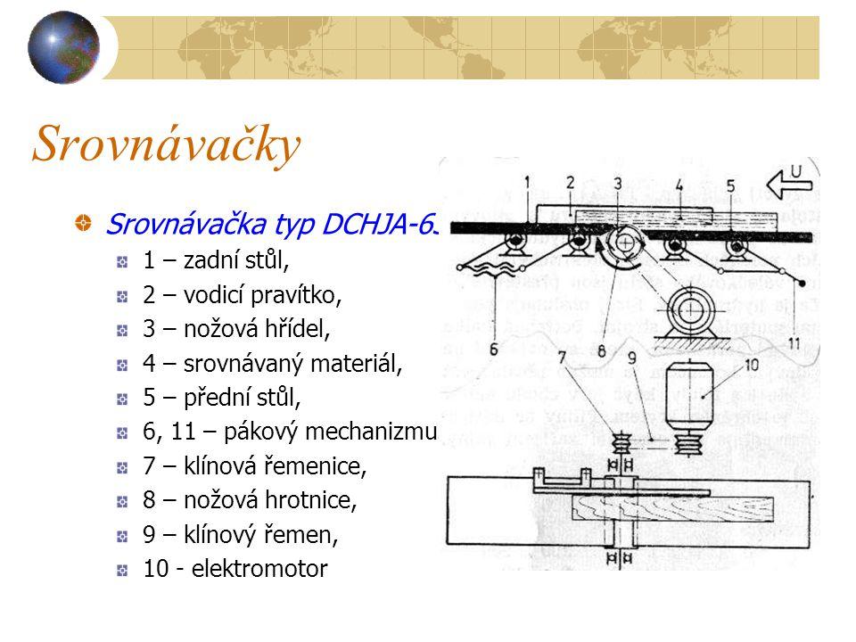 3.1.3.1Srovnávačky Srovnávačka nebo též rovinná srovnávací frézka je stroj, který srovnává (frézuje) plochy dřevěného materiálu vodorovnou nožovou hřídelí, otáčející se jedním směrem rovnoměrnou rychlostí.Materiál je veden do řezu ručně nebo posuvným zařízením.
