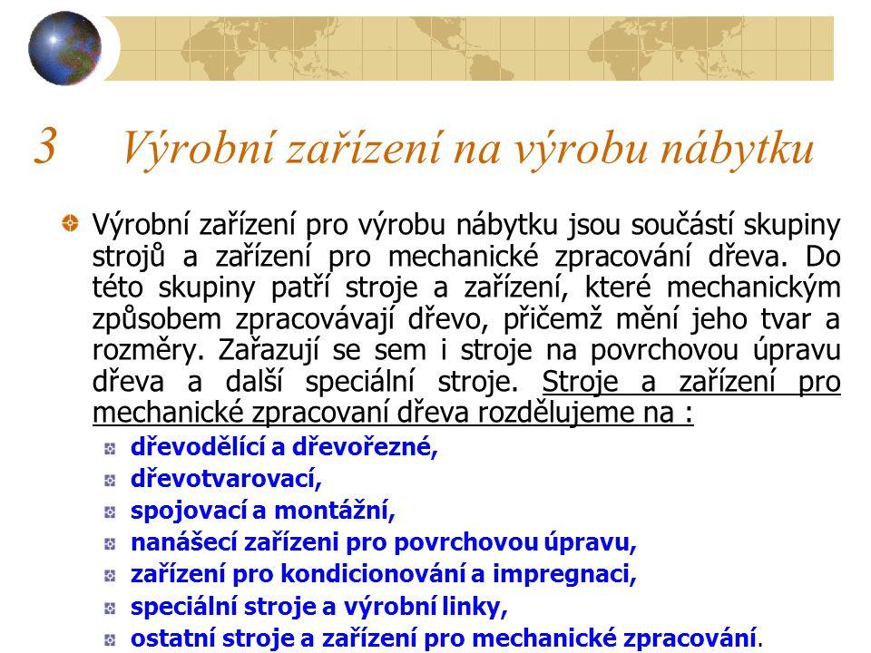 Střední odborné učiliště stavební, odborné učiliště a učiliště Sabinovo náměstí 16 360 09 Karlovy Vary Vladimíra Vinterová odborná učitelka uvádí pro TP1 tuto výukovou prezentaci : 3.1Dřevoobráběcí stroje