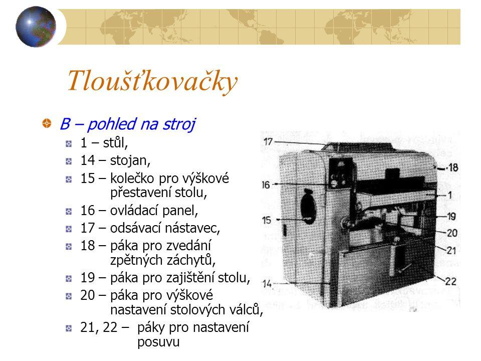 Tloušťkovačky Tloušťkovačka typ SRG-8 A- schéma stroje 1 – stůl, 2 – stolový válec, 3 – zadní posuvný válec, 4, 6 – přítlačné patky, 5 – nožová hřídel, 7 – přední posuvný válec (rýhovaný, dělený), 8 – zpětné úchyty, 9 – obráběný materiál, 10 – variátor, 11 – řetězové převody, 12 – klínové řemenice, 13 - elektromotor