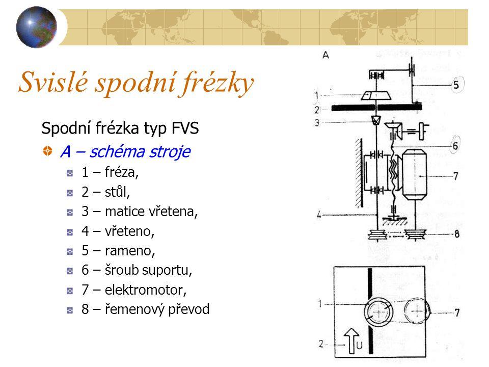 Svislé spodní frézky Spodní frézka typ FVS je uvedena na obr. 17 ( na následující straně ). Stroj je určen pro frézování boků desek, hranolků a lišt.
