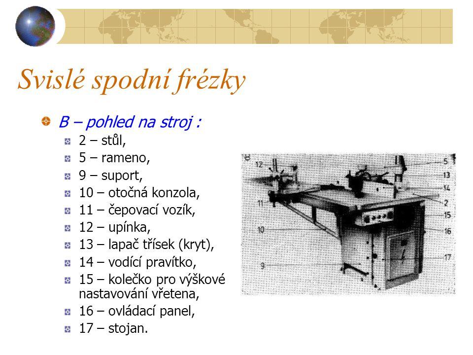 Svislé spodní frézky Spodní frézka typ FVS A – schéma stroje 1 – fréza, 2 – stůl, 3 – matice vřetena, 4 – vřeteno, 5 – rameno, 6 – šroub suportu, 7 –
