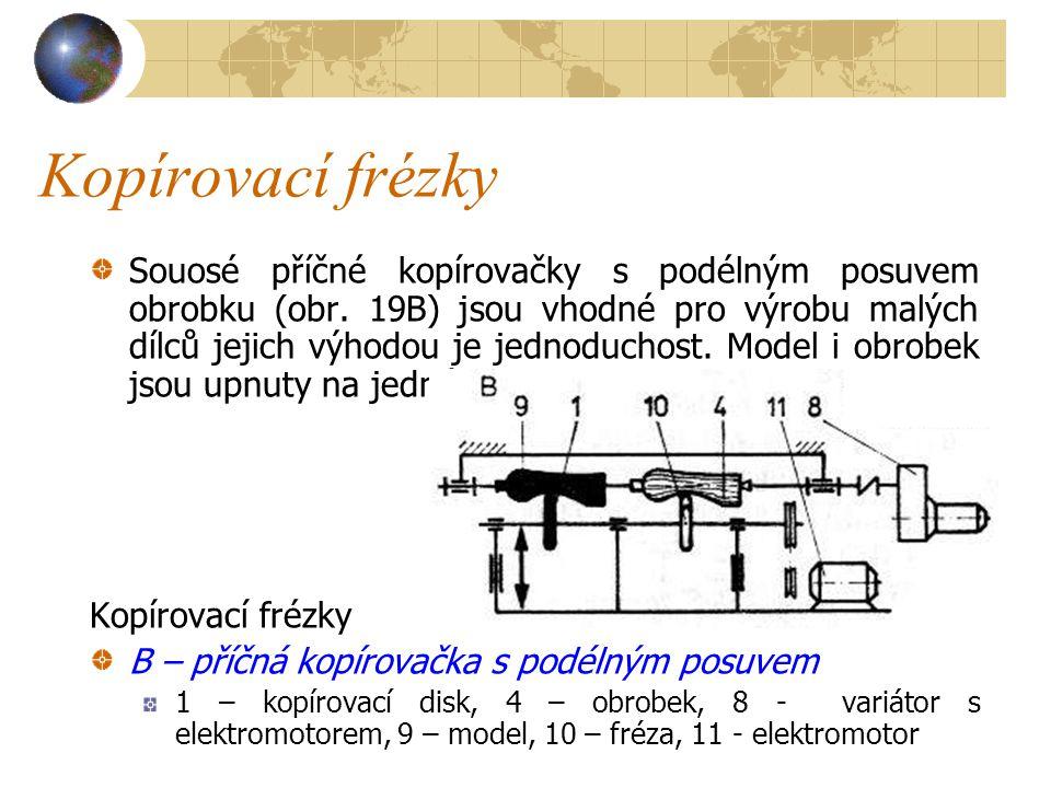 Kopírovací frézky Příčně kopírovačky bez podélného posuvu obrobku (obr.