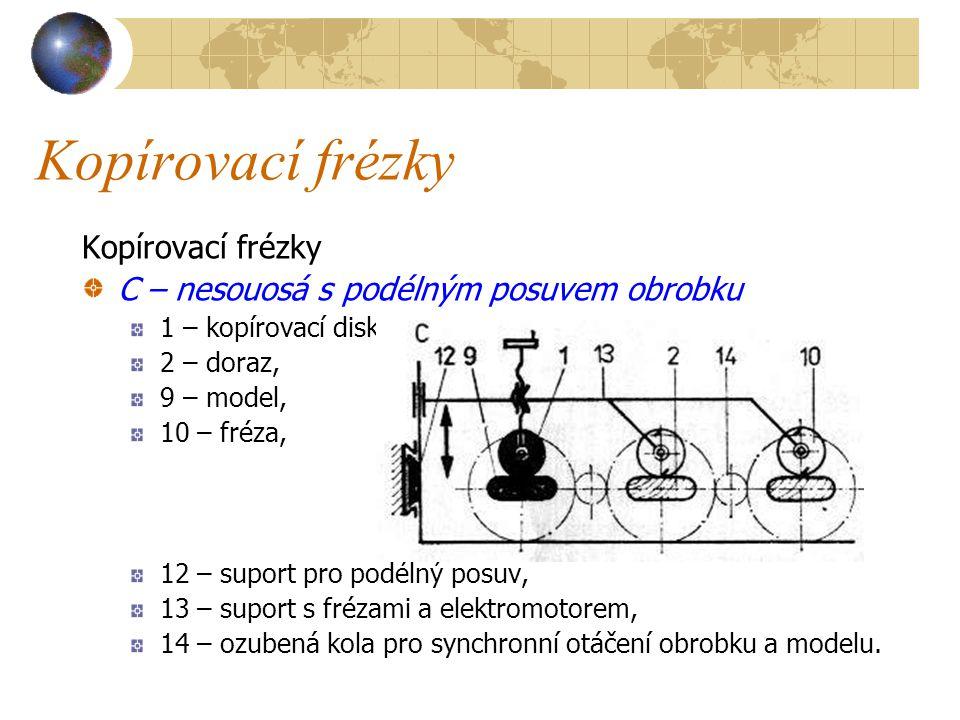 Kopírovací frézky Souosé příčné kopírovačky s podélným posuvem obrobku (obr. 19B) jsou vhodné pro výrobu malých dílců jejich výhodou je jednoduchost.