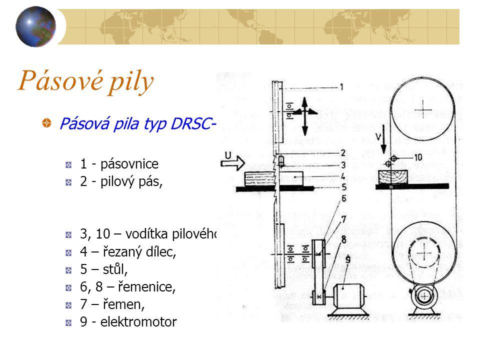 3.1.2Pily 3.1.2.1Pásové pily Pásová pila je stroj, který rozděluje dřevěný materiál nekonečným pilovým pásem, pohybujícím se jedním směrem rovnoměrnou
