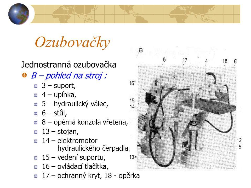 Ozubovačky Jednostranná ozubovačka A – schéma stroje 1 – elektromotor, 2 – fréza, 3 – suport, 4 – upínka, 5 – hydraulický válec, 6 – stůl, 7 – obráběný dílec, 8 – opěrná konzola vřetena, 9 – vřeteno, 10 – upínací trn, 11 – distanční vložka, 12 – klínová řemenice