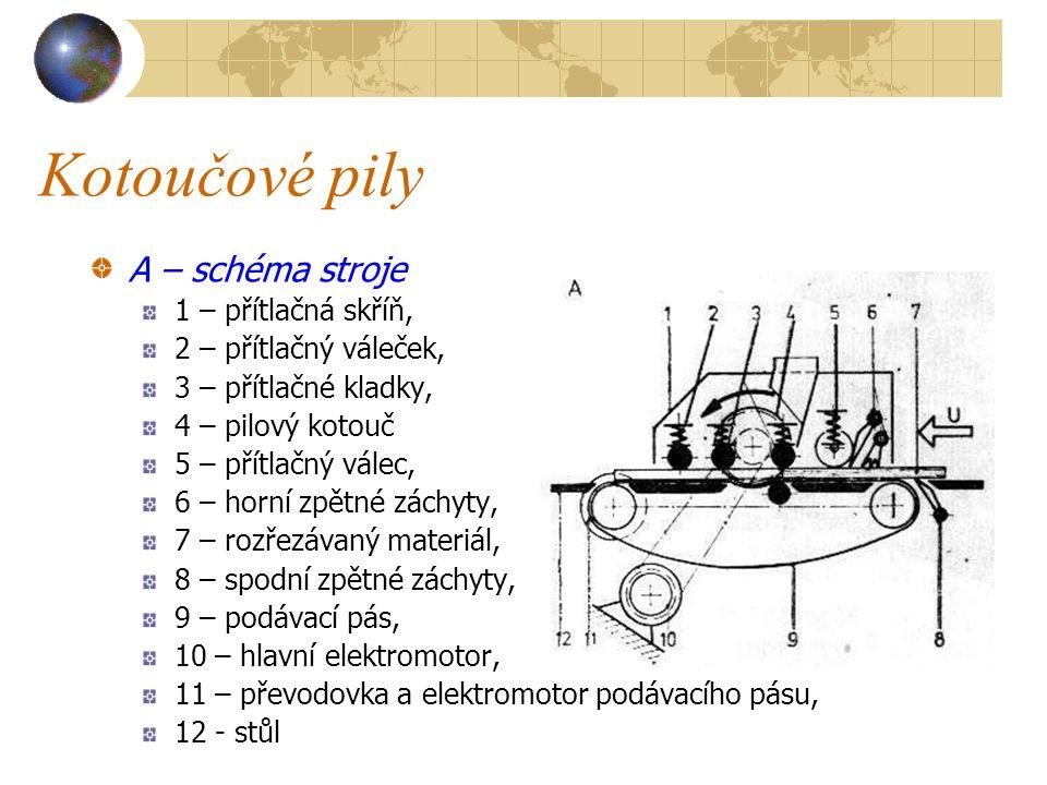 3.2.2.2Kotoučové pily Kotoučová pila je stroj, který rozděluje dřevěný materiál pilovým kotoučem, otáčejícím se v jednom směru rovnoměrnou rychlostí.