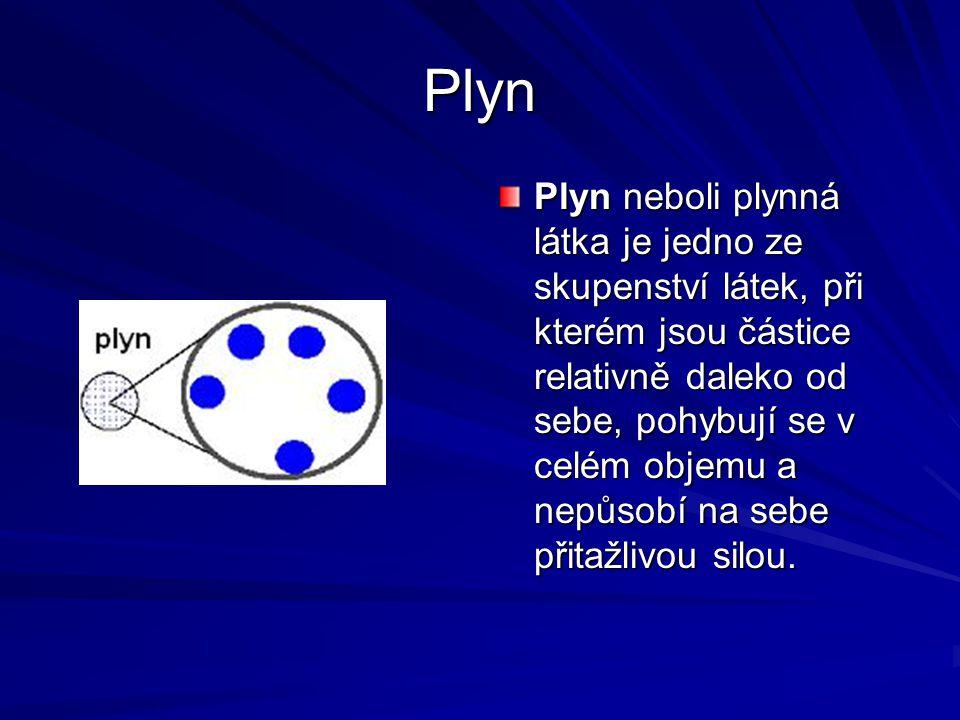 Plyn Plyn neboli plynná látka je jedno ze skupenství látek, při kterém jsou částice relativně daleko od sebe, pohybují se v celém objemu a nepůsobí na sebe přitažlivou silou.