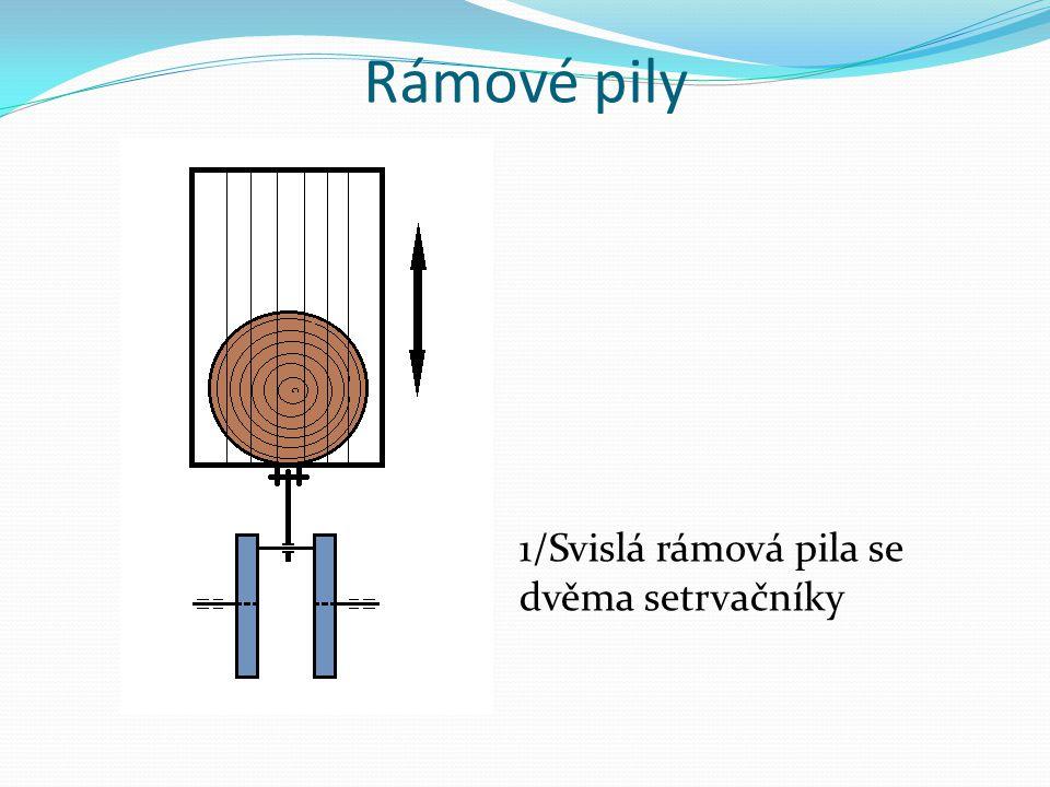 Rámové pily 1/Svislá rámová pila se dvěma setrvačníky