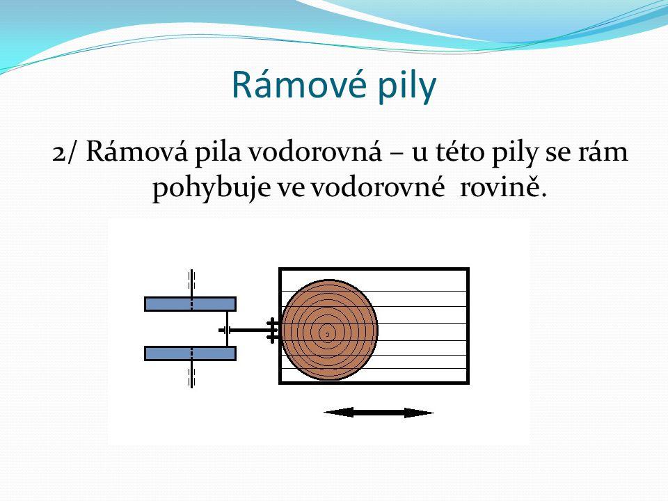 Rámové pily 2/ Rámová pila vodorovná – u této pily se rám pohybuje ve vodorovné rovině.
