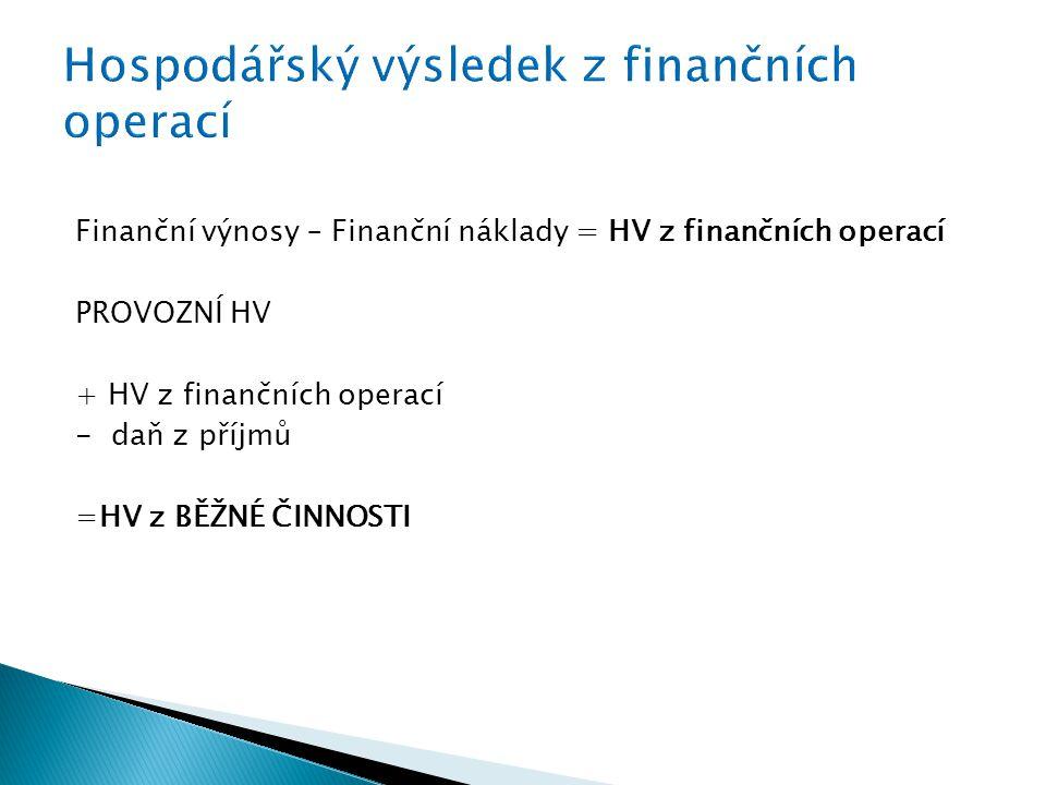 Finanční výnosy – Finanční náklady = HV z finančních operací PROVOZNÍ HV + HV z finančních operací - daň z příjmů =HV z BĚŽNÉ ČINNOSTI