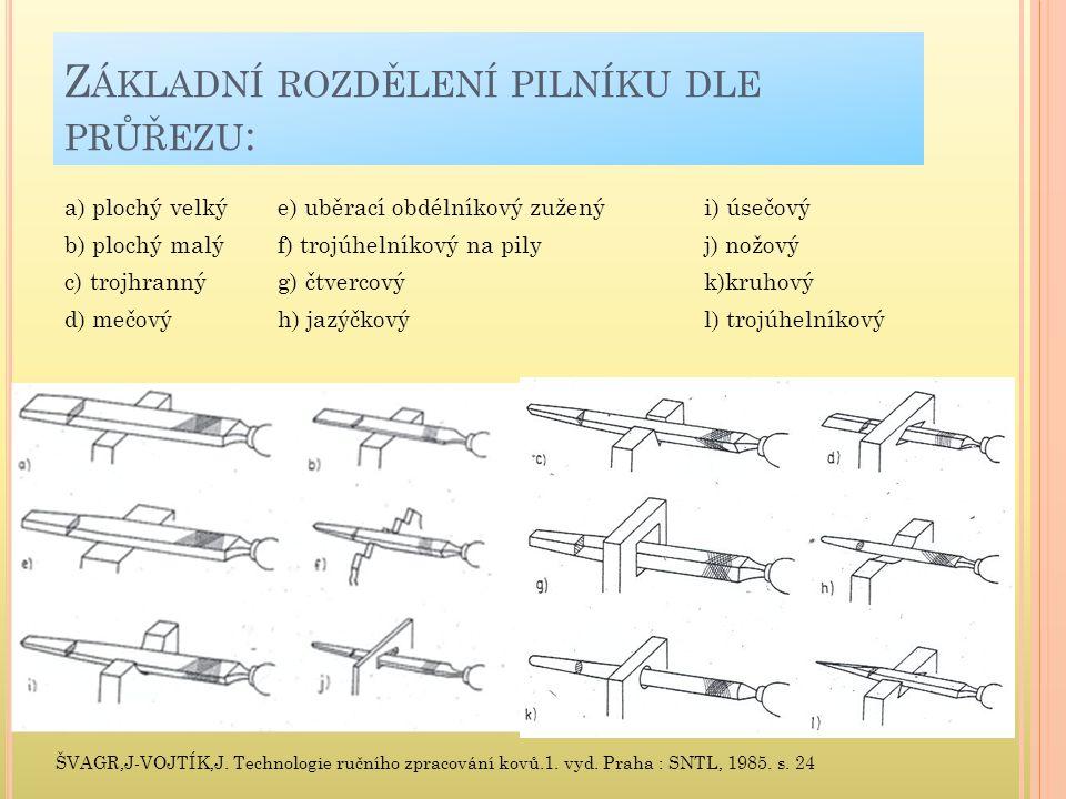 Z ÁKLADNÍ ROZDĚLENÍ PILNÍKU DLE PRŮŘEZU : a) plochý velkýe) uběrací obdélníkový zuženýi) úsečový b) plochý malýf) trojúhelníkový na pilyj) nožový c) t