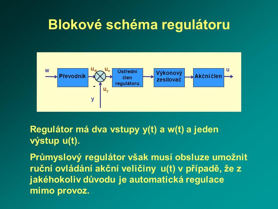 w uwuw ueue uyuy - u y Převodník Ústřední člen regulátoru Výkonový zesilovač Akční člen Regulátor má dva vstupy y(t) a w(t) a jeden výstup u(t). Průmy